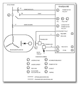 Potential Relay Diagram on transformer wiring diagrams single phase